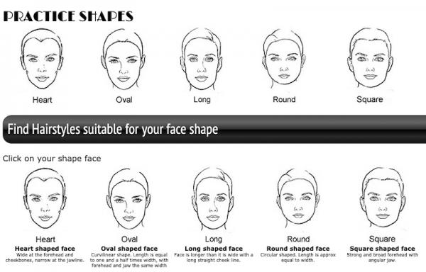Essayez Un Nouveau Look Coiffure Gratuitement Avec Ce Coiffeur Virtuel